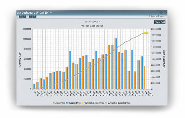 SpringBoardInsight-S-Curve-Chart