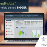 SpringBoardInsight™ Enables Intelligent Project Management