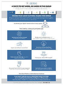 Advanced Cloud Platform Benefit 1