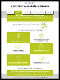 Advanced Cloud Platform Benefit 2