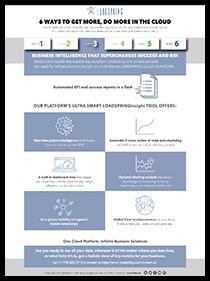 Advanced Cloud Platform Benefit 3
