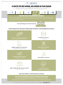 Advanced Cloud Platform Benefit 4