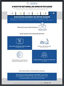 Advanced Cloud Platform Benefit 6